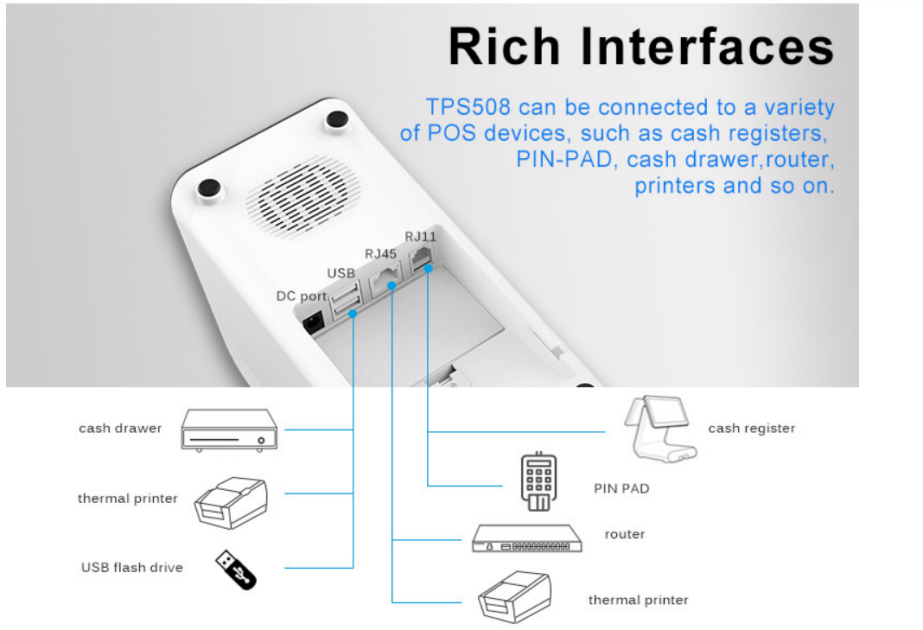 Telpo QR Code Scanner  A Perfect Retail Store Helper