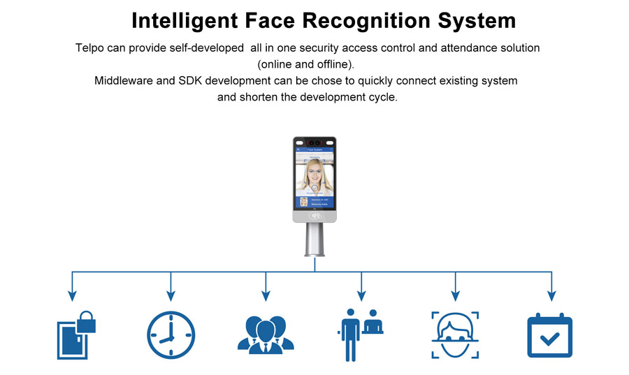 Linux Face Recognition Machine with AI Vision Processor