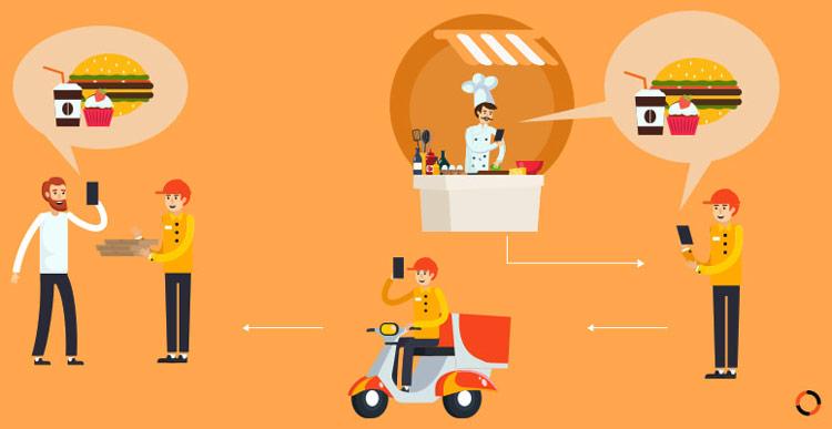 Online Order Surge, How Restaurant Improve Delivery Efficiency?